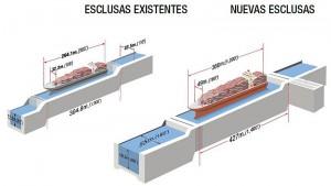 Amp. Canal Panamá Esclusas 300x169 Ampliación del Canal de Panamá
