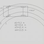 radios giro coche 150x150 Para qué sirve: El diferencial.