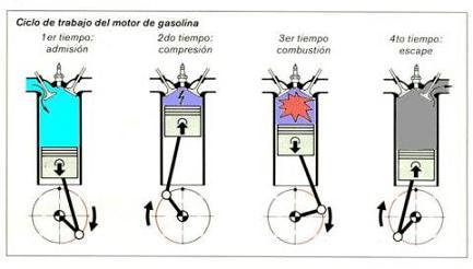 Es necesario cuanto los aceites al litro de la gasolina para la motosierra huskvarna