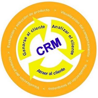 CRM+copia